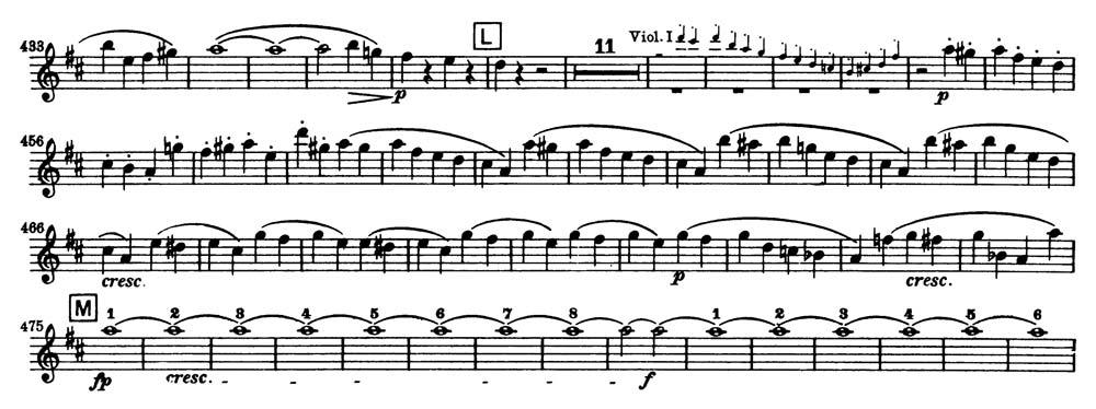 Oboe: Beethoven: Symphony No  9, Mvt  II (2 excerpts